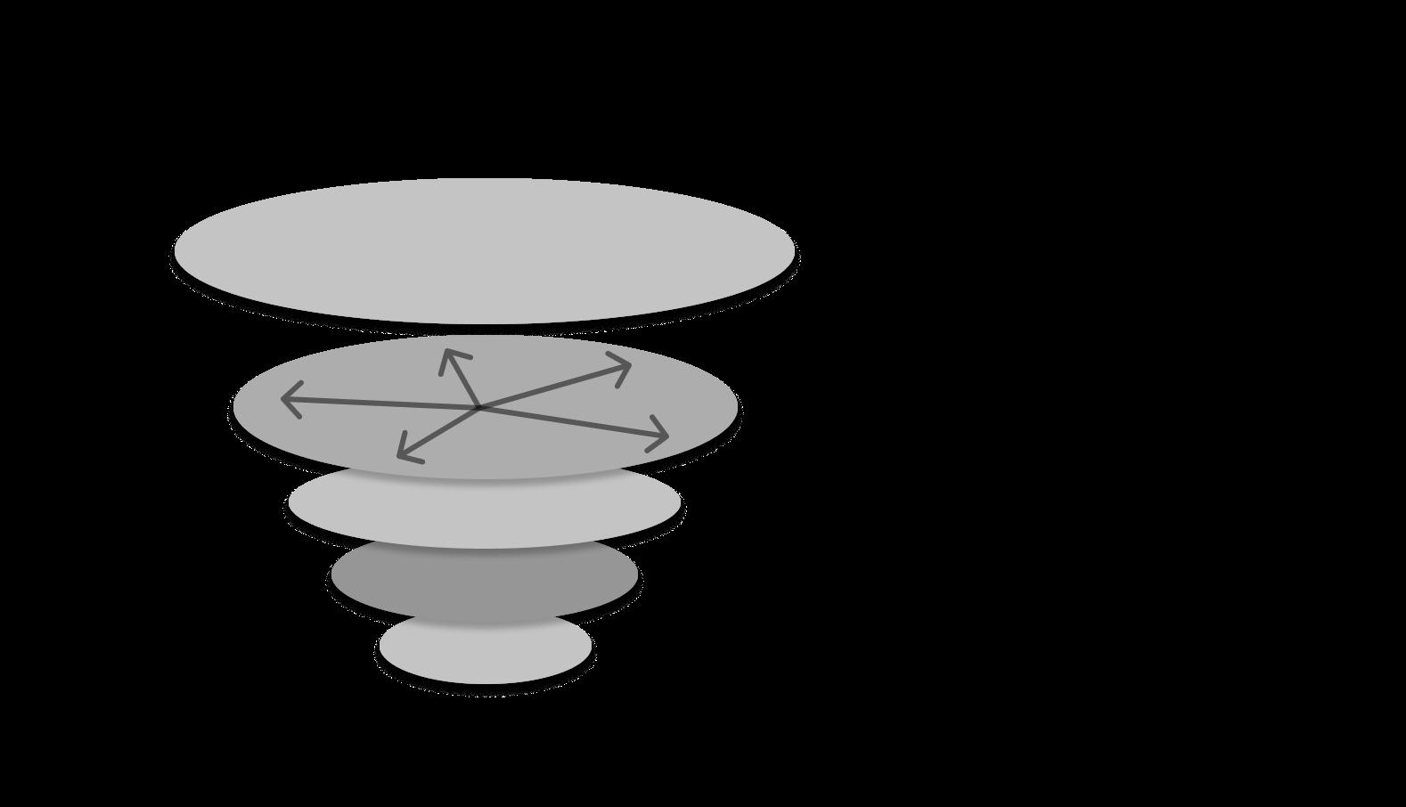 Vertical versus Horizontal Dev