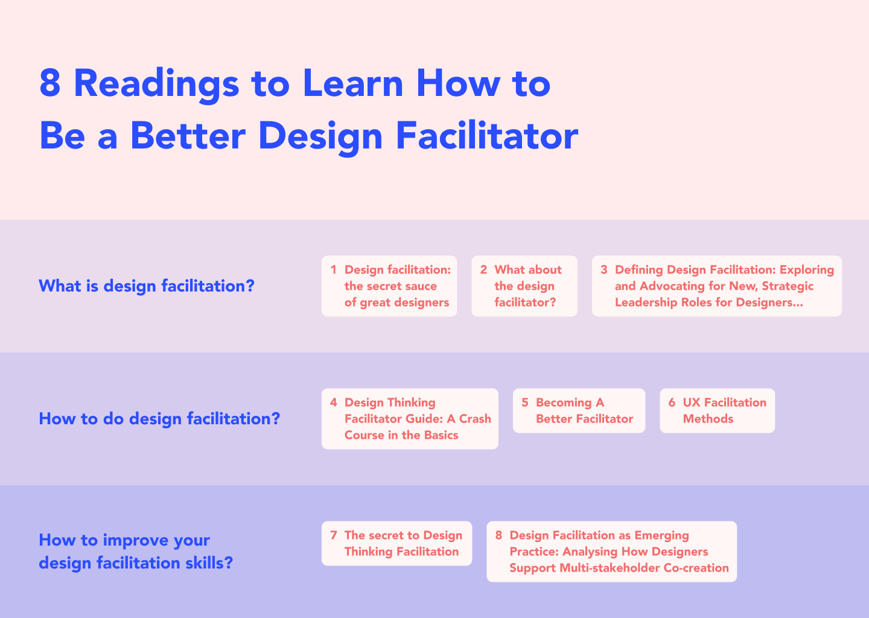 Design Facilitation 8 Readings