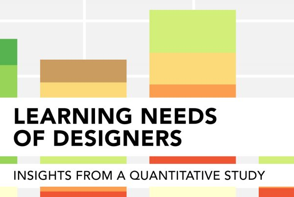 Learning Needs of Designers-Listing