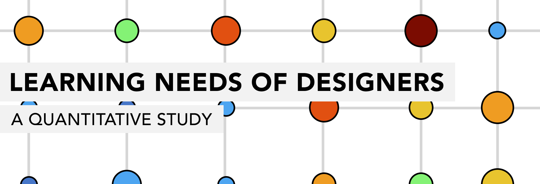 Learning Needs of Designers in Singapore — A Quantitative Study